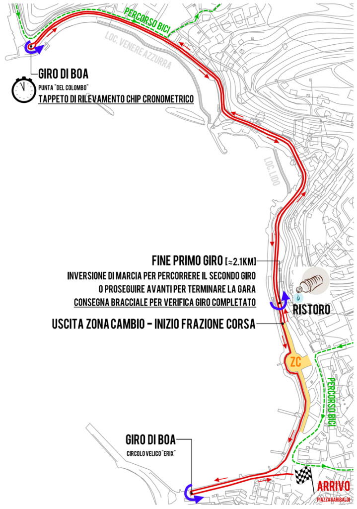 Triathlon Lerici - percorso corsa