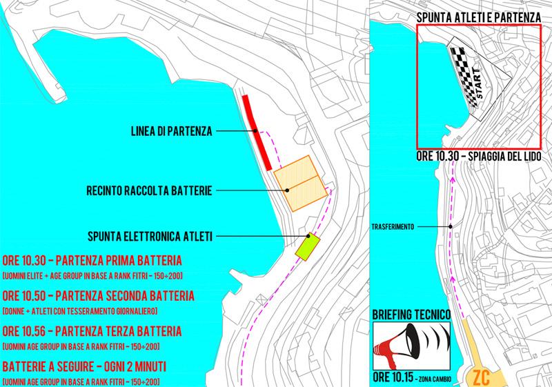 Partenze triathlon di Lerici 2013